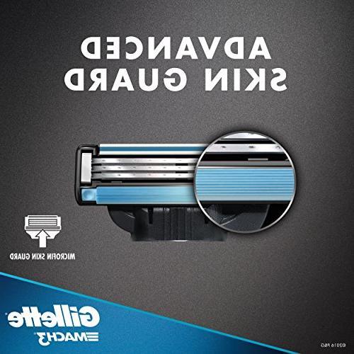 Gillette Blades, 10 Refills